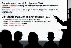 16 Contoh Explanation Text Terbaik dalam bahasa Inggris