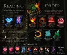 I'm often asked for the preferred reading order of the The House of Crimson & Clover. The volume books must be read in order, but the Lagniappes can be read This Is A Book, Romance Novels, Book Nerd, Paranormal, Bestselling Author, Reading, Books, House, Libros
