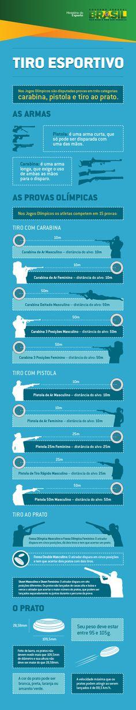 Tiro esportivo — Portal Brasil 2016