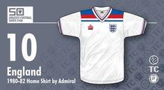 England 1980-82