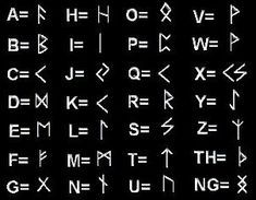 Have you seen our Viking Symbols? We have the best See these Photos ! Norse Alphabet, Alphabet Code, Alphabet Symbols, Alphabet Stamps, Witches Alphabet, Norse Runes, Norse Symbols, Viking Runes, Ancient Symbols