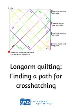 Crosshatching is a useful technique for any quilter. Straight line crosshatching is traditionally found behind applique and even a small amount of crosshatching can dress up a quilt top. When used behind curvy applique it gives the eye a place to rest as the viewer takes in the patchwork in the quilt.