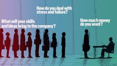 10 questions you will be asked in any job interview according to a Reed adviser | Metro News