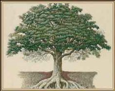Really awesome site with tons of great info about Hebrew Roots and Biblical feasts and celebrations.