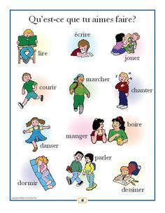 French Activities Poster - poster illustrating different activities.