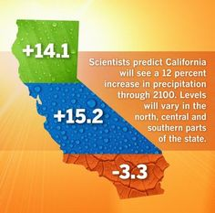 @scienmag  California projected to get wetter through this century