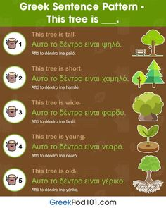 Greek Phrases, Greek Words, Greek Quotes, Greek Sayings, Learn Greek, Polish Language, Greek Language, Writing Poetry, Learning Resources