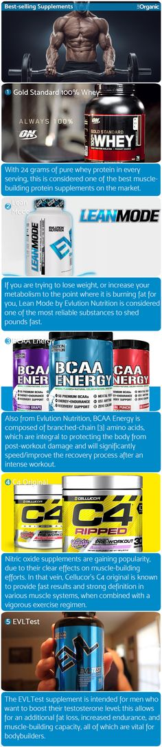 private label custom supplement formulas | Selling