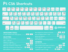 CS6 Photoshop Shortcut Cheatsheet