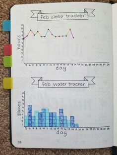 Bullet Journal Ideas - Track your data Bullet Journal Ideas - 22 Tracker Ideas for your Planner water tracker - Curated By ForeverGoodLife Bullet Journal Tracker, Bullet Journal Mood, Bullet Journal Ideas Pages, Bullet Journal Spread, Bullet Journal Layout, My Journal, Journal Pages, Water Journal, Sleep Journal