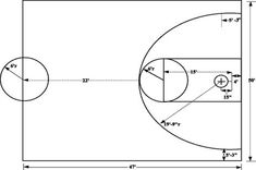 Placid decreased Basketball drills for dribbling her comment is here Basketball Court Size, Backyard Basketball, Outdoor Basketball Court, Basketball Workouts, Basketball Drills, Basketball Backboard, Outdoor Fireplace Designs, Gym Design, Exterior Remodel
