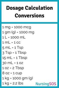 Dose calculations
