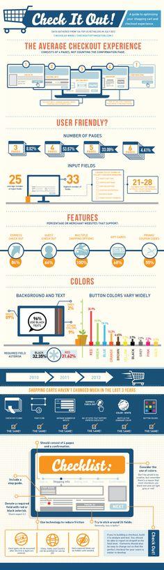Checkout / Shopping Cart Optimization Infographic
