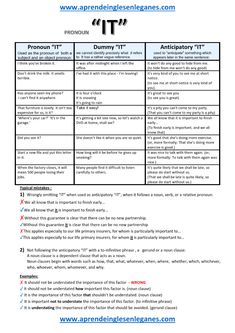 High School Chemistry Core Concept Cheat Sheet 15