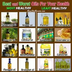 Best and Worst Oils For Your Health