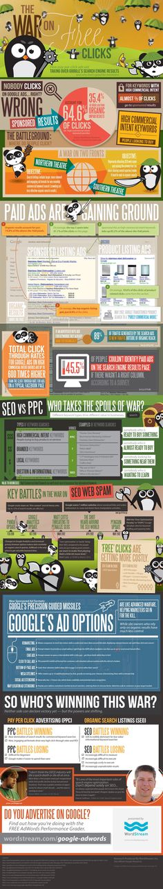 The War on Free Clicks: How pay-per-click ads are taking over Google's search engine results and why that's good for marketers #seo