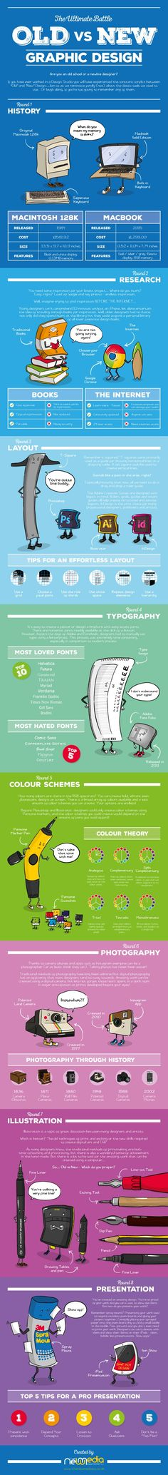 The Ultimate Battle- Old vs New- Graphic Design infographic