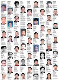 Image result for interpol most wanted list 2018   BA CHEPEL