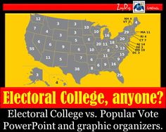 """With election season in full swing educate your students on the misunderstood Electoral College. Fantastic PowerPoint slides with visuals and charts make this an easy lesson! Graphic organizers and """"quick"""" quiz included. History Teachers, Us History, Executive Branch, Graphic Organizers, Constitution, Social Studies, Charts, Connect, Homeschool"""