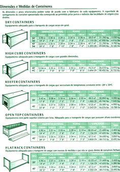 REPARTAINER Projetos e Comércio de Containers: DIMENSÕES E MEDIDAS DE CONTÊINERES