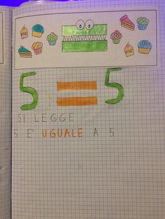 Simple Math, Blog, Bullet Journal, School, Activities, Kids Education, Schools