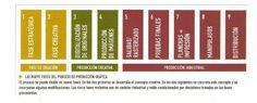#ClippedOnIssuu from Lundberg, P. y otros.(2008). Manual de producción gráfica…