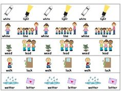 Free! Minimal Pairs Production: Liquids and Glides