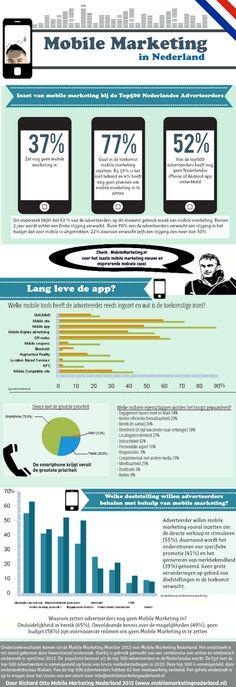 Mobile Infographics (15 september 2012)