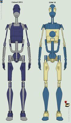 Star Wars Rpg, Star Wars Ships, Star Wars Clone Wars, Star Wars Battle Droids, Republic Commando, Character Art, Character Design, Star Wars Personajes, Sci Fi Novels