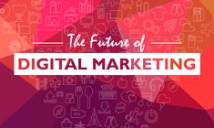 Digital marketing is the process to attract the customer for business through particular business advertisement, social media etc. Digital Marketing Trends, Online Digital Marketing, E-mail Marketing, Content Marketing, Social Media Marketing, Inflection Point, Business Stories, Website Ranking, Seo Strategy