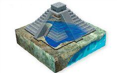 Chichen Itzá: Archäologen finden das Wassernest der Himmelschlange . . . http://www.grenzwissenschaft-aktuell.de/wassernest-der-himmelschlange20150818/