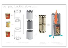 The BackLlar biochar and stoves blog | EAN Marks' archive of: Diy Rocket Stove, Rocket Stoves, Wood Gas Stove, Fire Pit Bbq, Fish Camp, Barbacoa, Bushcraft, Recycling, Projects