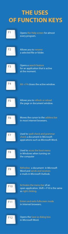 Use these function key shortcuts to make using your computer so much easier. The functions keys on keyboard provide numerous shortcuts so you can navigate your computer much faster! #computer #lifehacks #technology