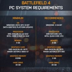 Septembers Battlefield 4 Update Strengthens Its Core - Dice has revealed that the next Battlefield 4 update, due out next month, will address core gameplay improvements by giving players a varied field of options to see on the battle