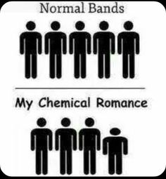 My Chemical Romance Emo Band Memes, Mcr Memes, Emo Bands, Music Bands, We Will Rock You, Black Parade, Pierce The Veil, Pop Punk, Paramore