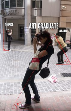 There Are 3 Types of Photographers In The World