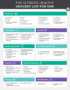 Healthy Grocery List for One #healthy #cooking