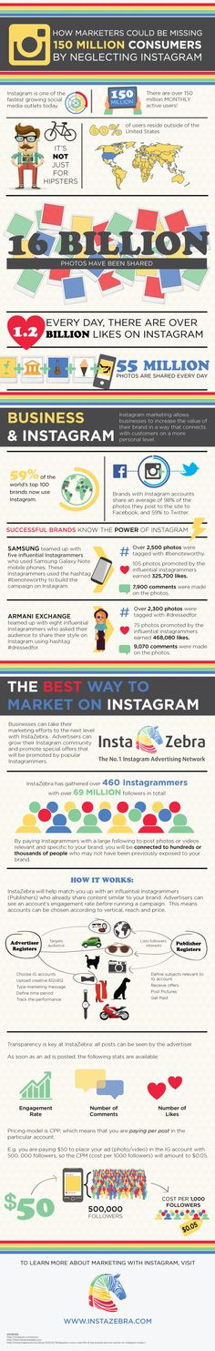 Infographic. Marketing and advertising on Instagram. InstaZebra connects brands with influencers on Instagram.