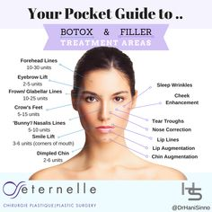 certification for botox injections image result for botox injection sites  diagram certification for botox fillers,