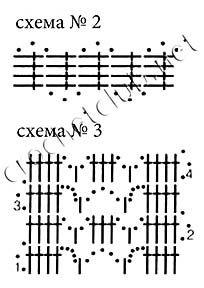 diagramas 2 y 3