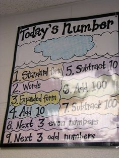This is a combo Anchor Chart/daily math practice. Make it tougher for 5th graders, but a great 'when you're done' activity.