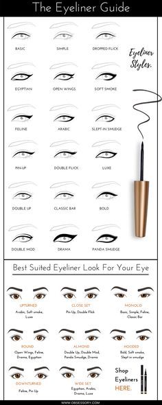 eye makeup eyeliner styles and shapes guide infographic *N