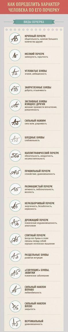 Жизнь можно начать с чистого листа, но почерк изменить трудно.