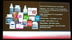 Yes, there is a HUGE need for Plexus Products! #oneplexus #joinme