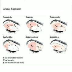 Eye make-up according to shape and contour. Simple Eye Makeup, Love Makeup, Makeup Tips, Makeup Looks, Makeup Ideas, Maquillage Yeux Cut Crease, Make Up Guide, Silvester Make Up, Party Make-up