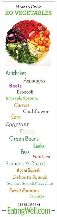 Artichokes, asparagus, beets, broccoli, carrots, cauliflower, corn, eggplant, fennel, green beans, leeks, peas, potatoes, spinach & chard, acorn squash, delicata squash, summer squash & zucchini, sweet potatoes and turnips...