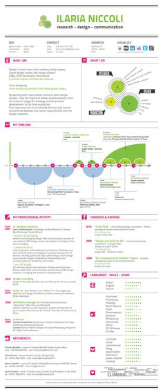 infographic cv by ilaria niccoli, via Behance