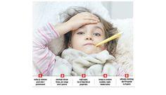 ZAŠTITITE SE OD VIRUSA Ovo je najbolji način da izbegnete grip