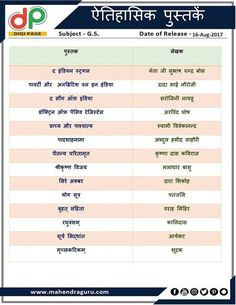 Gk newspaper s Gernal Knowledge, General Knowledge Facts, Knowledge Quotes, Science Biology, Science Lessons, Hindi Language Learning, Learn Hindi, Teaching English Grammar, India Facts