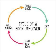 Citáty z knih, moje oblíbené odstavce, nebo obrázky z Googlu a podobn… #povídka Povídka #amreading #books #wattpad